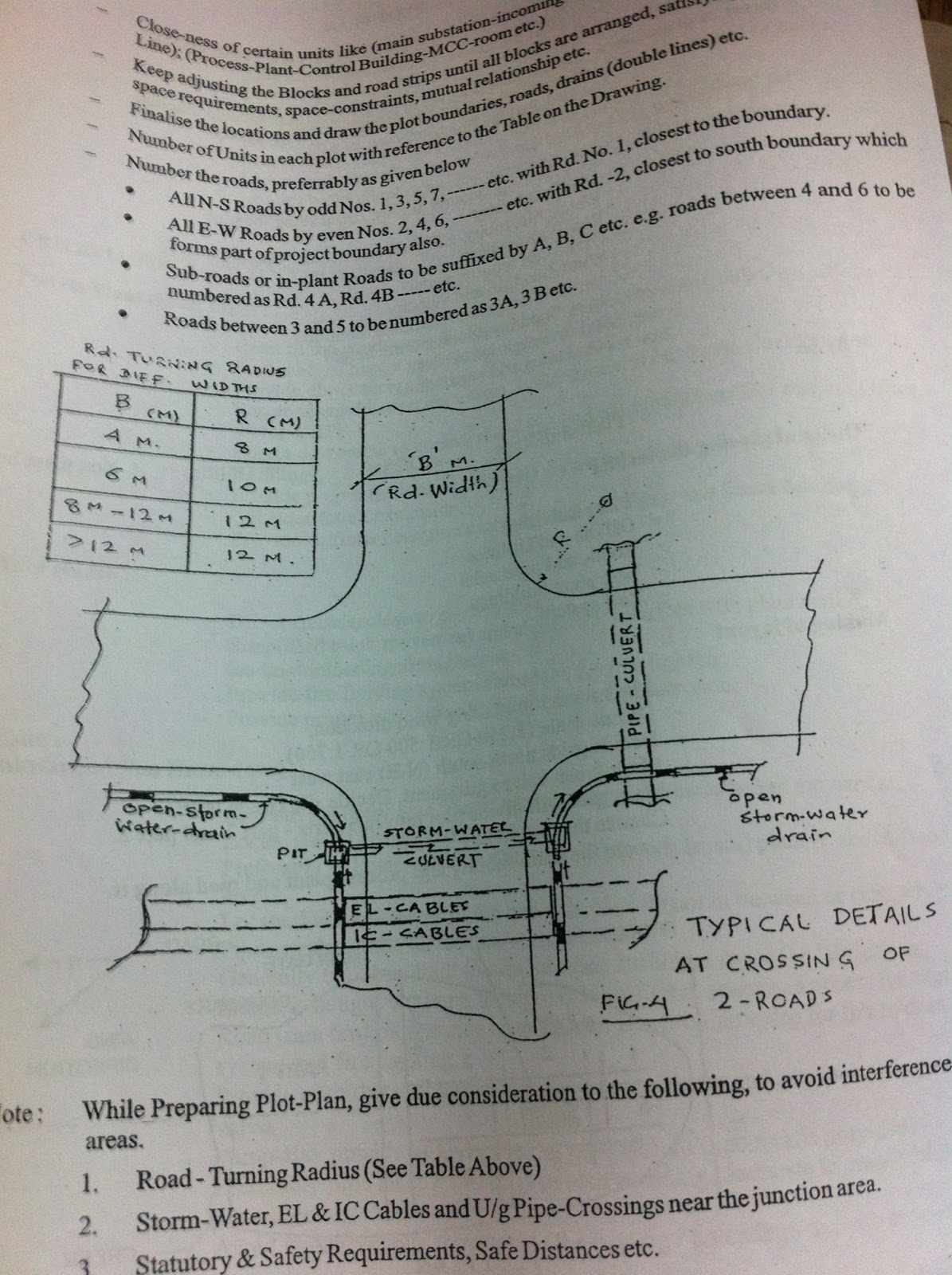 Pg Diploma In Piping Designmit Pune An Insiders Review Mit Layout Books Below Are The Asian Academy Notes From Which Guys Have Copied