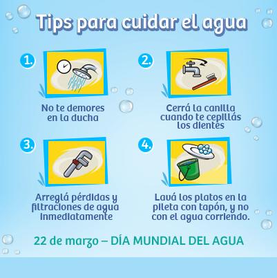 Dibujos de c mo debamos cuidar el agua imagui - Como podemos ahorrar agua en casa ...