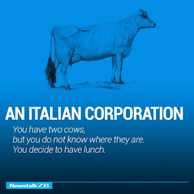 """explaining bovine economics in Italy"""