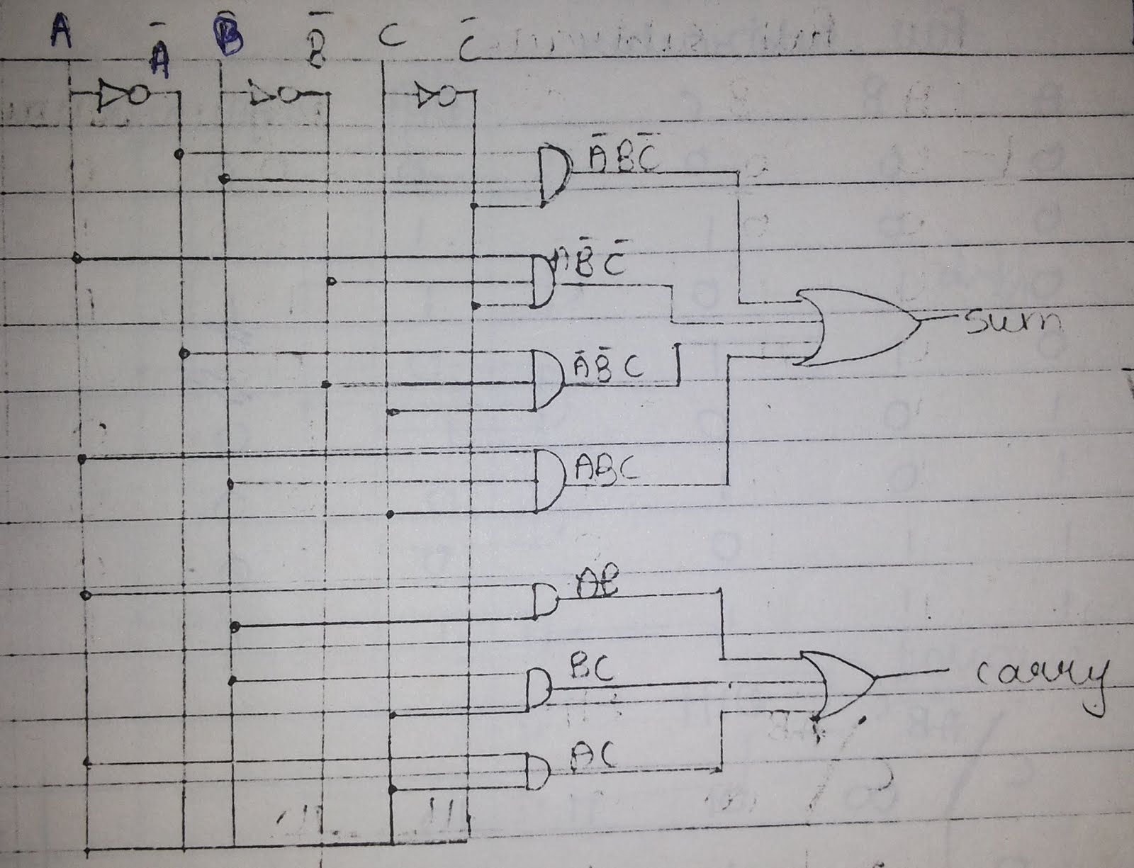 Basic Digital Techniques Applications Part 5 Full Adder Diagram As Shown In The Above All Products Are Formed With Logical And Gate For Sum Or Is Used