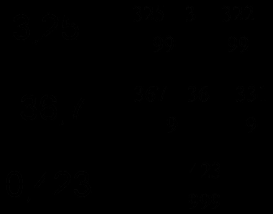Come trasformare un numero decimale periodico in frazione
