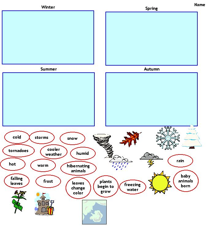 Weather Worksheet New 529 Weather And Climate Worksheets Pdf