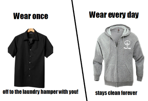 My Logic - Wear Once, Off To The laundry Hamper With You vs. Wear Everyday Stays Clean Forever