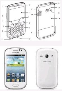 Samsung Galaxy Young Manual User Guide