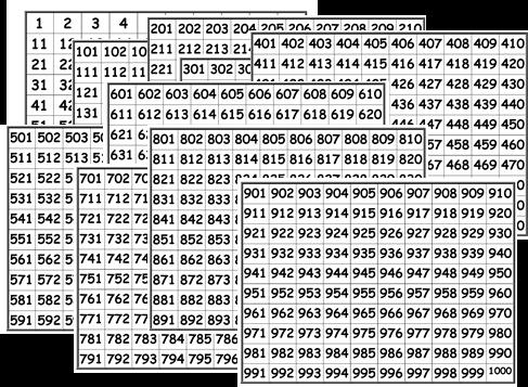 Worksheets Number Chart 1000 chart 1 1000 laptuoso number laptuoso