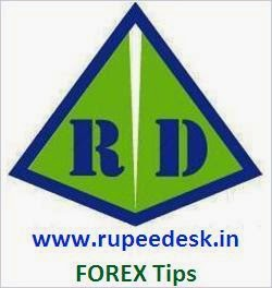 Free International Forex Tips
