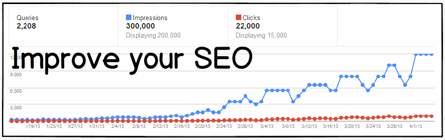 how to improve seo with oragic traffic?