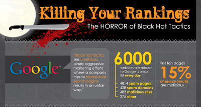 Search Engine Optimization Company|The Horror of Black Hat Tactics