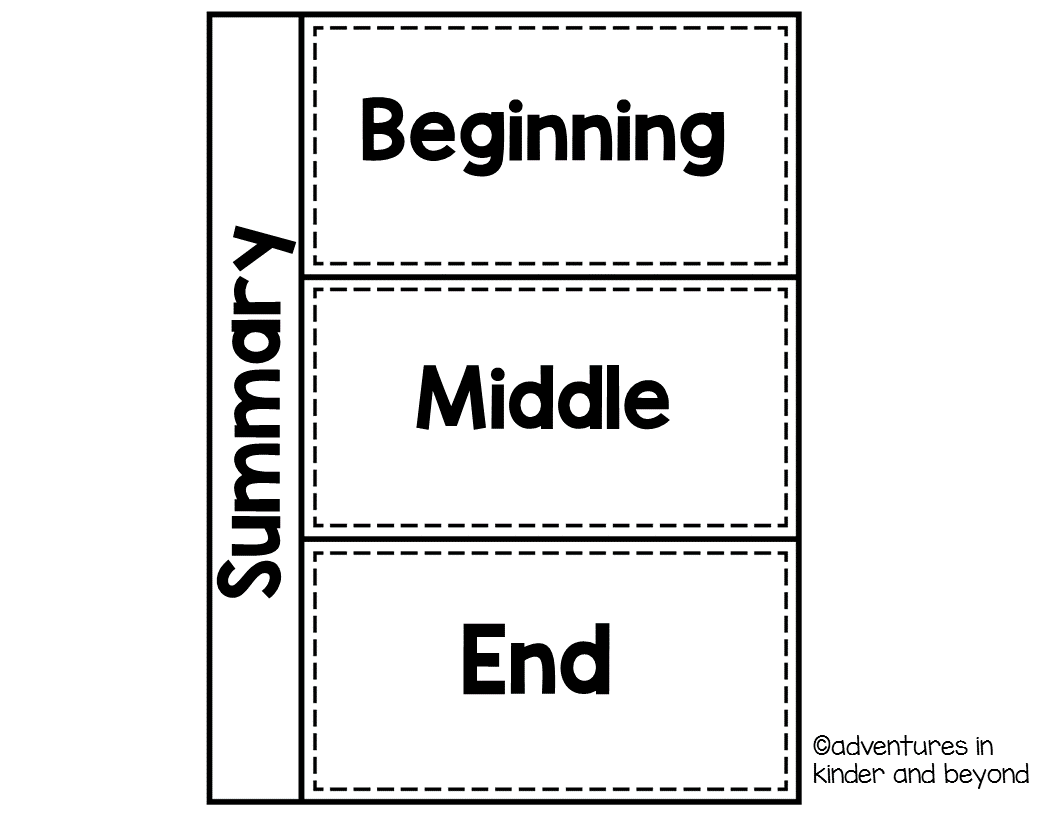beginning middle Worksheets for: beginning, middle, and end in writing section printables for first grade english language arts.