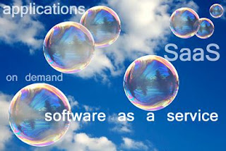 Software As A Service Pricing Models