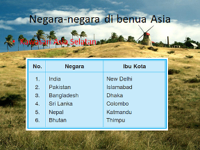 Blognya Guru Sd Download Powerpoint Ips Kelas 6 Benua Asia