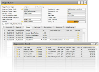 SAP Business One Procurement Opportunity Management