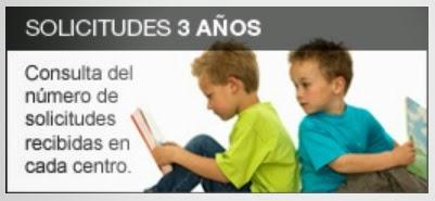 https://servicios3.aragon.es/ssaapi/processInformeSolicitudes.action?accion=Buscar&formBusqueda.provincia=50