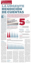 México Social en Excélsior - 19 de mayo de 2015