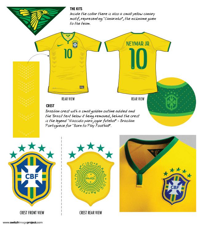Nike Jersye 2014 World Cup Brazil