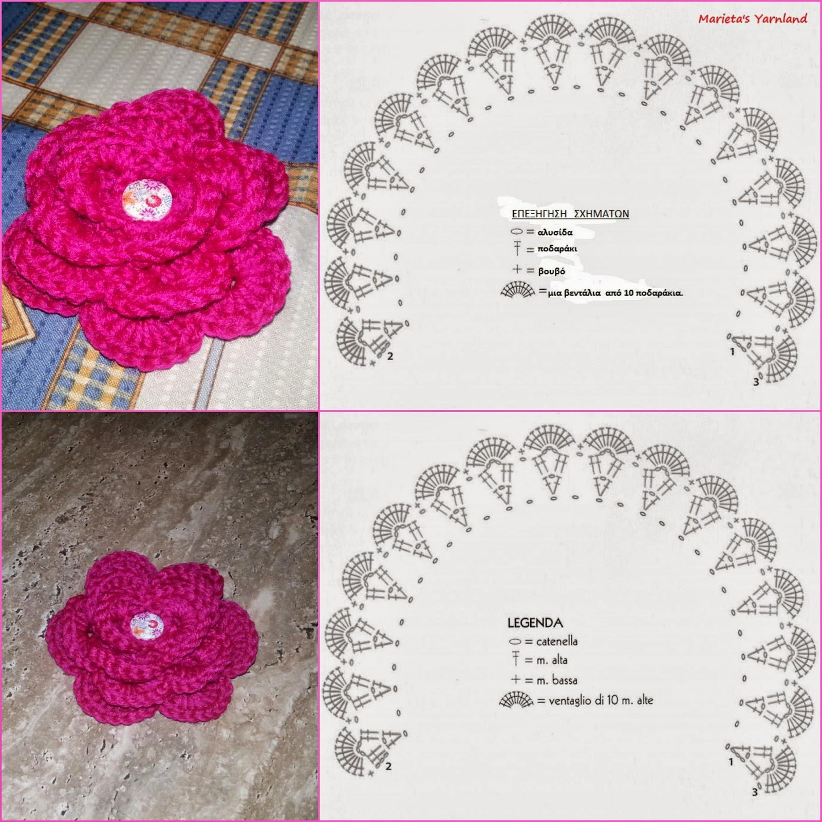Marietas Yarnland Crochet Flowers Free Patterns Diagrams Video Pattern Diagram
