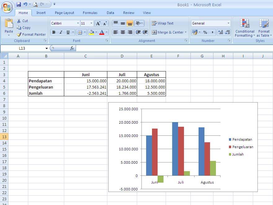 Cara membuat 2 sumbu y pada grafik msexcel mahendra dita setelah itu anda klik pada tabel grafik yang berwarna hijau lalu klik kanan pilih menu format data series lalu klik ccuart Choice Image