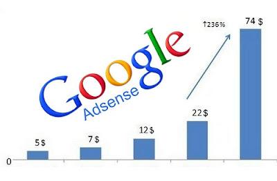 9 Tips Efektif Meningkatkan Penghasilan Google Adsense