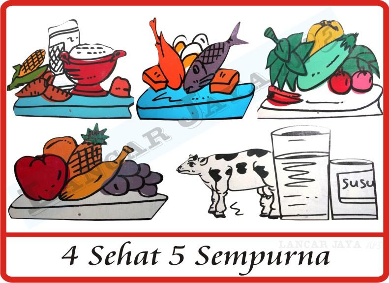 Download 97 Gambar Animasi Makanan 4 Sehat 5 Sempurna Paling Baru