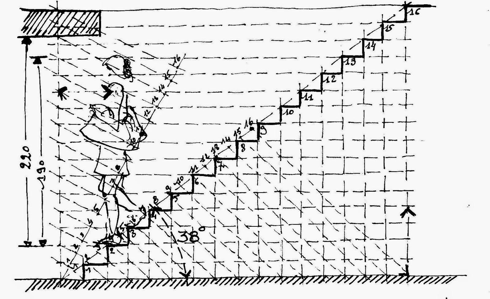 Bouwmaster trappen basisbegrippen for Hoogte trapleuning boven trap