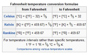 eufisica: Build your thermo scale