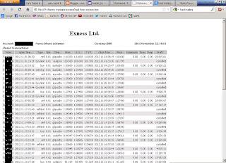 hasil trading di exness
