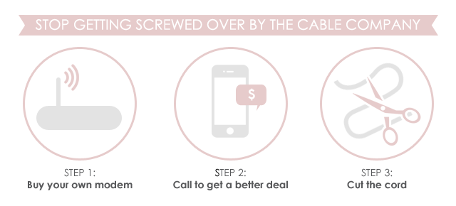 3 Steps to Stop Getting Screwed Over by Your Cable Company