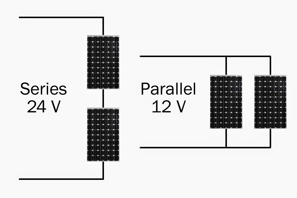 series parallel wiring solar  series  free engine image