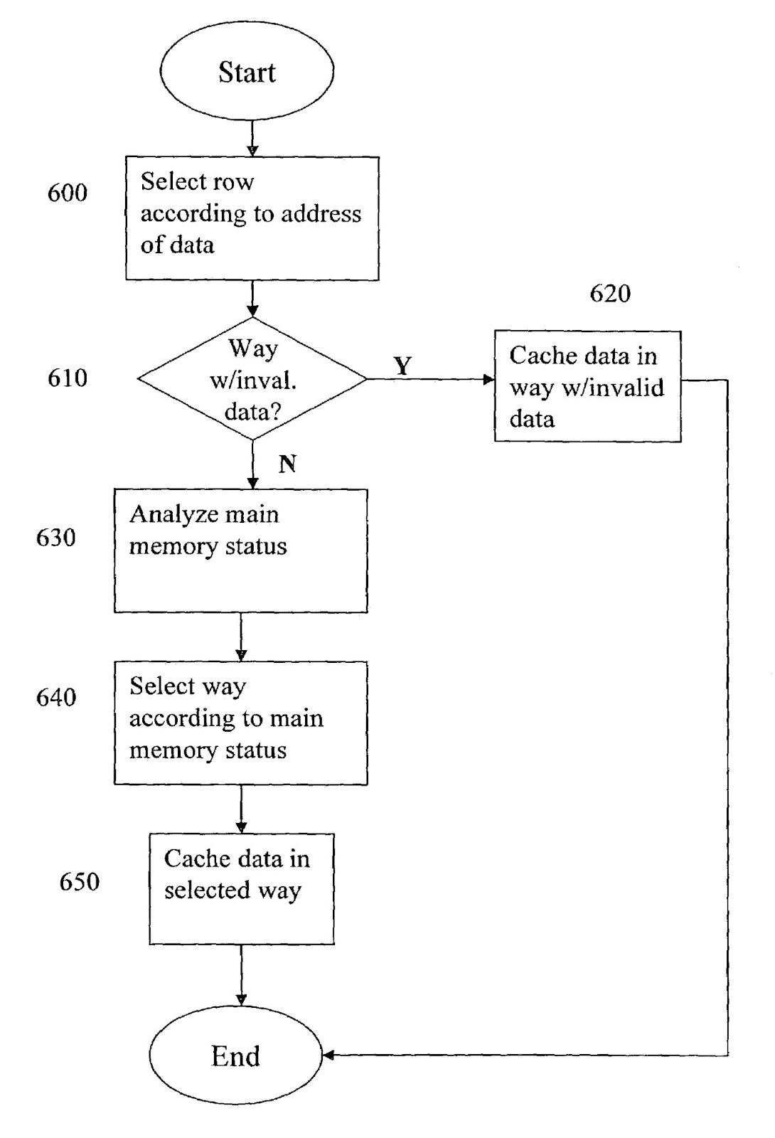 Gagak Hitam Binarydecimal Counter Circuit Diagram Measuringandtestcircuit Cache Replacement