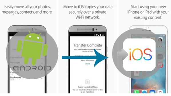 كيفية الأنتقال من أندرويد ألى اٍى أو أس بسهولة مع تطبيق Move to iOS