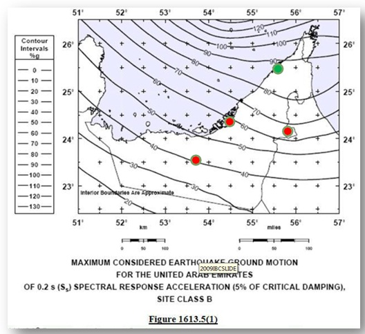 seismic design parameter ss and s1 values for uae
