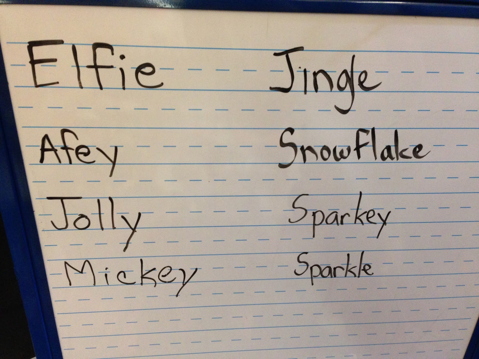 Elf on a Shelf names