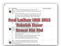 Soal Latihan UKG 2015 Sekolah Dasar sesuai Kisi Kisi