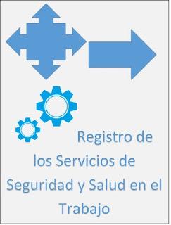 Registro de los Servicios de Seguridad