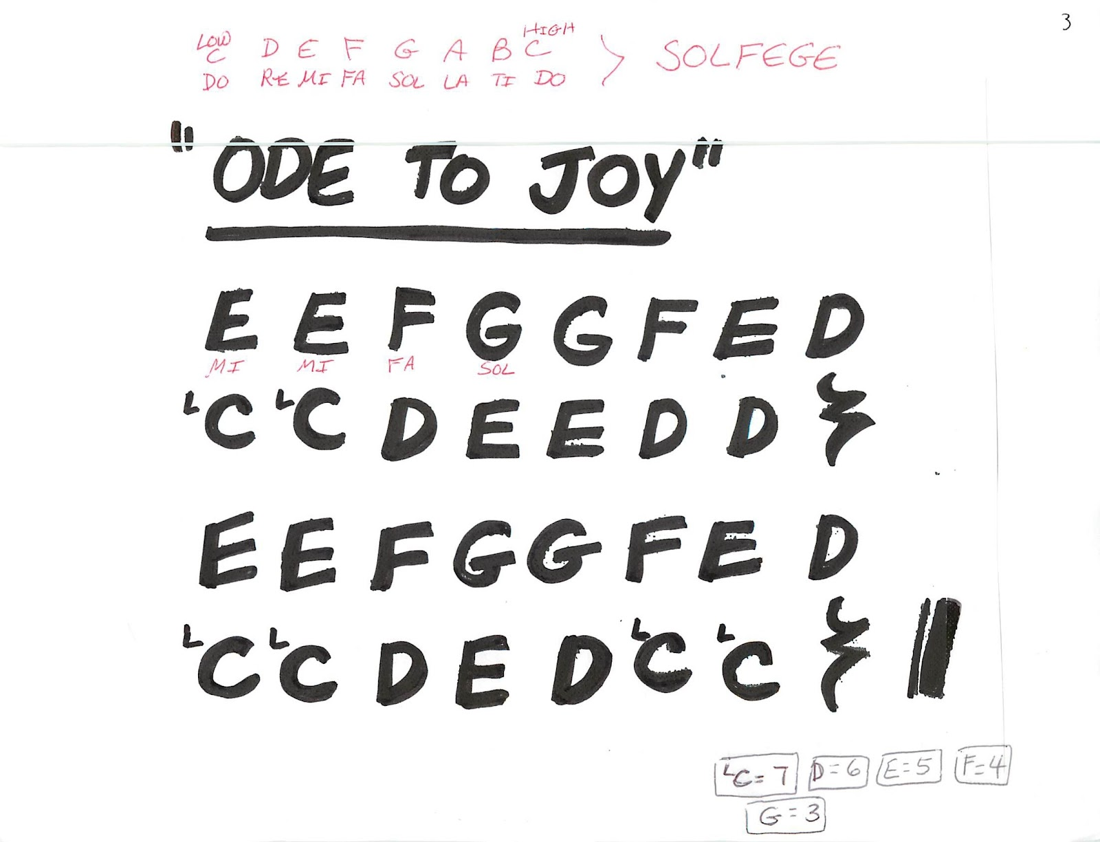 Recorder Songs With Letters Ode To Joy Miss jacobson's music : early ...