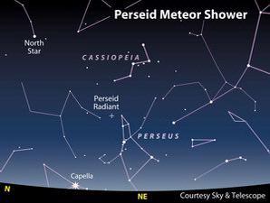 Kabar Terkini Hujan Meteor Bintang Jatuh Selama Puasa 2011