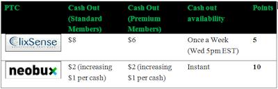 clixsense vs neobux payment