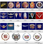 Car Company Logo (car companies logos )