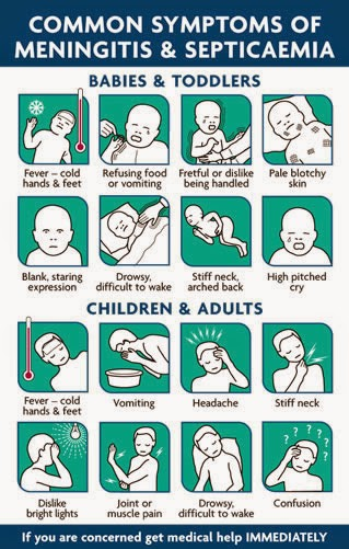 a study on meningitis in babies and children