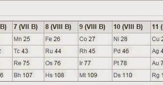 Minerales para la alta tecnologa metal de transicin urtaz Gallery