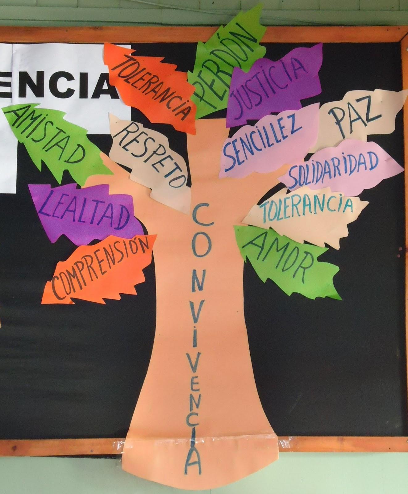Escuela cinco de gorbea programa de convivencia escolar 2013 for Diario mural escolar