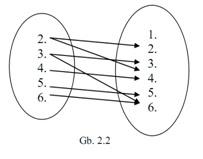 Pengertian relasi fungsi sifat dan jenis fungsi my inspiration dengan diagram panah ccuart Image collections