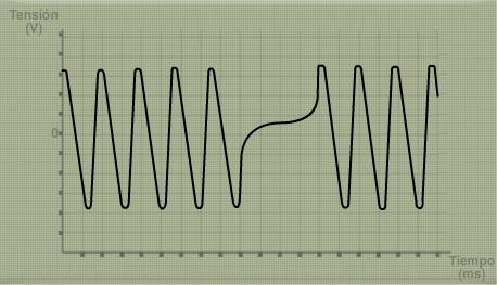 Oscilograma sensor revoluciones y PMS (Información extraída de www.dis-net.com)