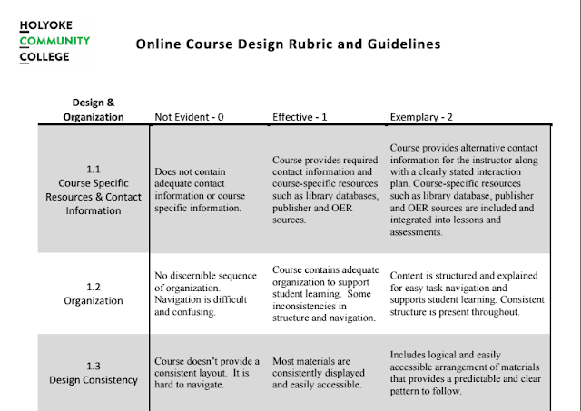 Online course design rubric