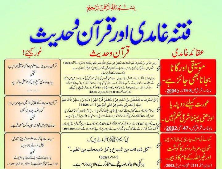 Javed ahmad ghamidi wife sexual dysfunction