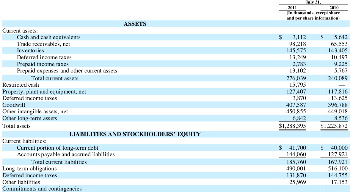 trading securities are reported on the balance sheet at x--x.us 2017
