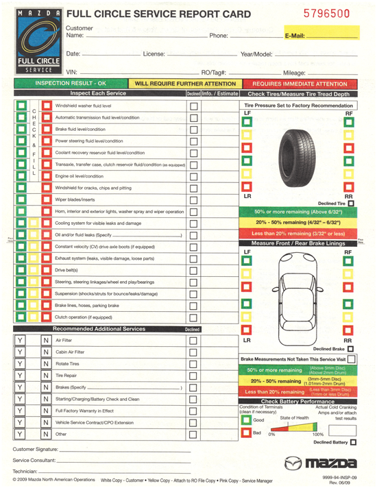 Ford inspection report card for Ford motor company 10k report