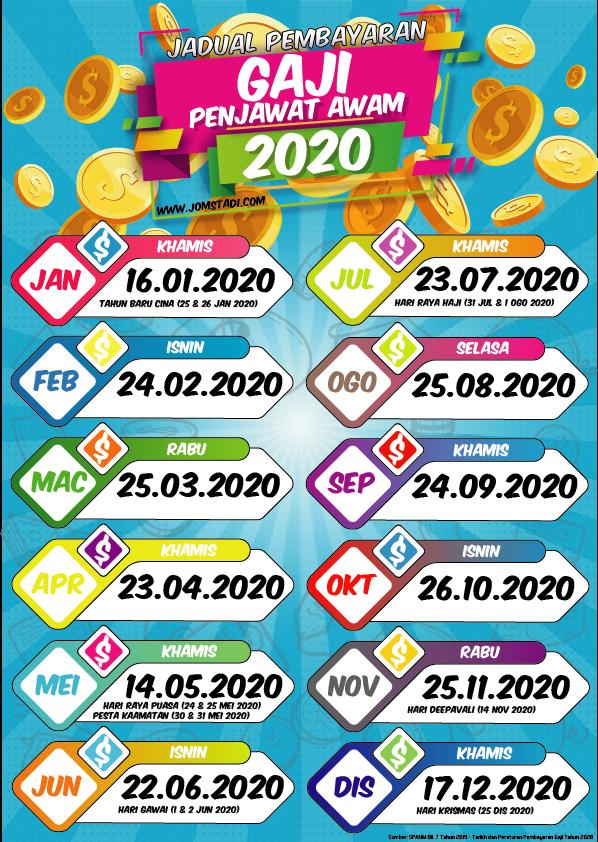 Jadual Gaji 2020