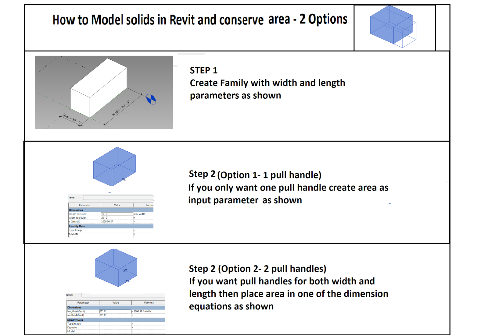 How to Model Solid in Revit and conserve area when changing dimensions