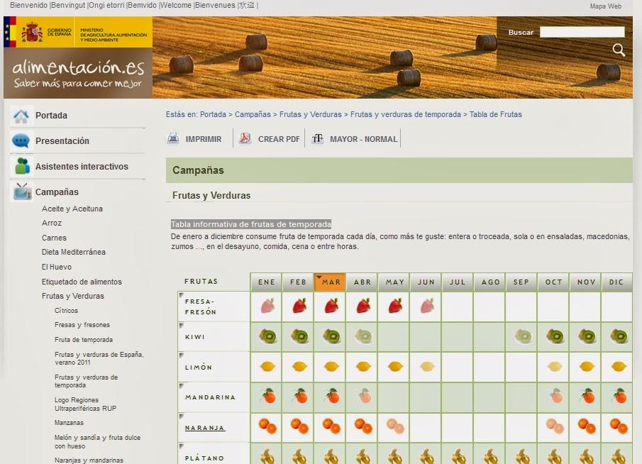 http://www.alimentacion.es/es/campanas/frutas/frutas_verduras_temporada/tabla_de_frutas/default.aspx
